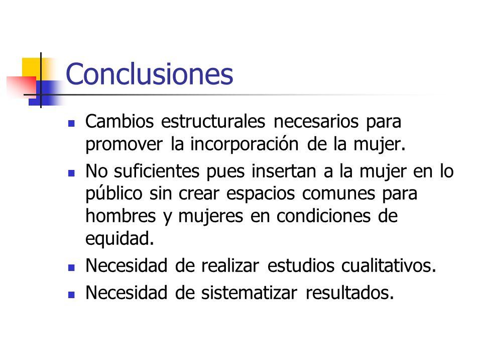 Conclusiones Cambios estructurales necesarios para promover la incorporación de la mujer.