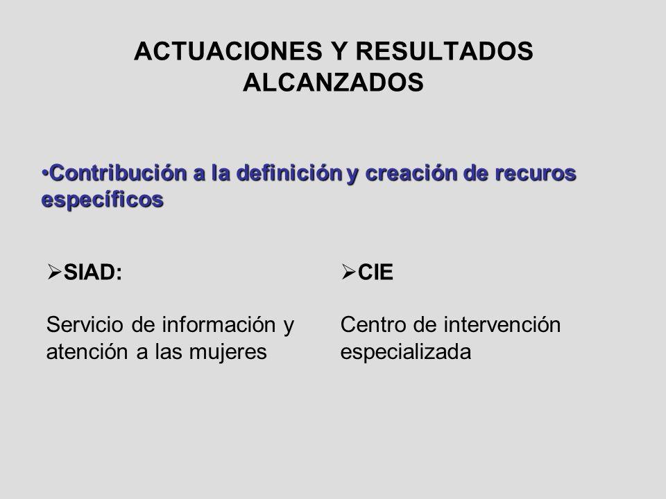 ACTUACIONES Y RESULTADOS ALCANZADOS