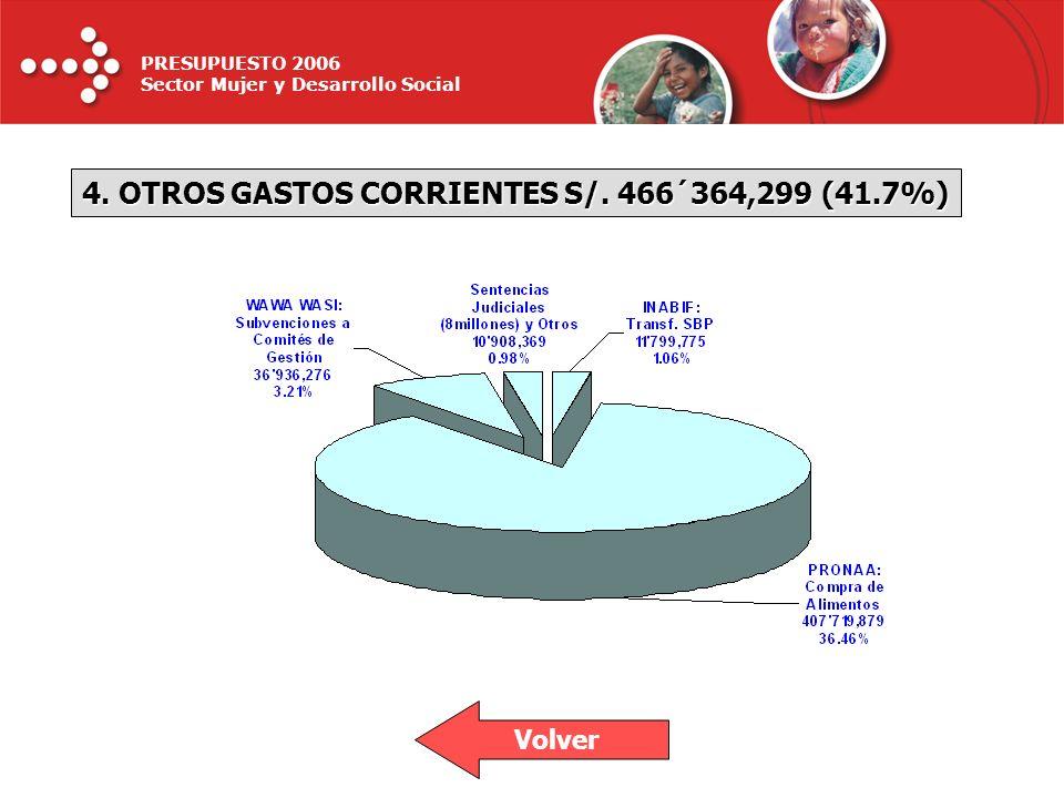 4. OTROS GASTOS CORRIENTES S/. 466´364,299 (41.7%)