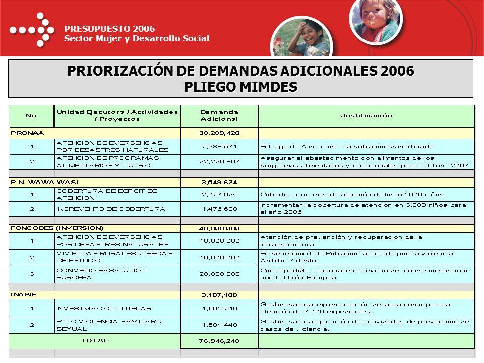 PRIORIZACIÓN DE DEMANDAS ADICIONALES 2006 PLIEGO MIMDES