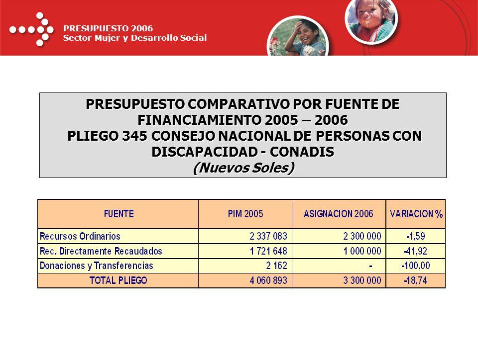 PRESUPUESTO COMPARATIVO POR FUENTE DE FINANCIAMIENTO 2005 – 2006 PLIEGO 345 CONSEJO NACIONAL DE PERSONAS CON DISCAPACIDAD - CONADIS