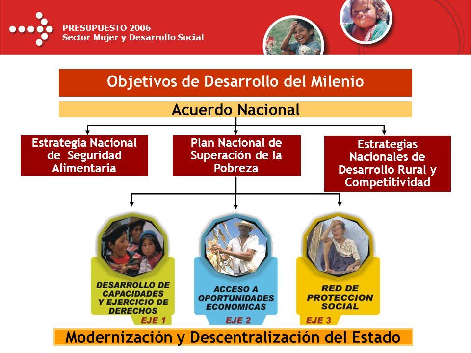 Modernización y Descentralización del Estado Acuerdo Nacional