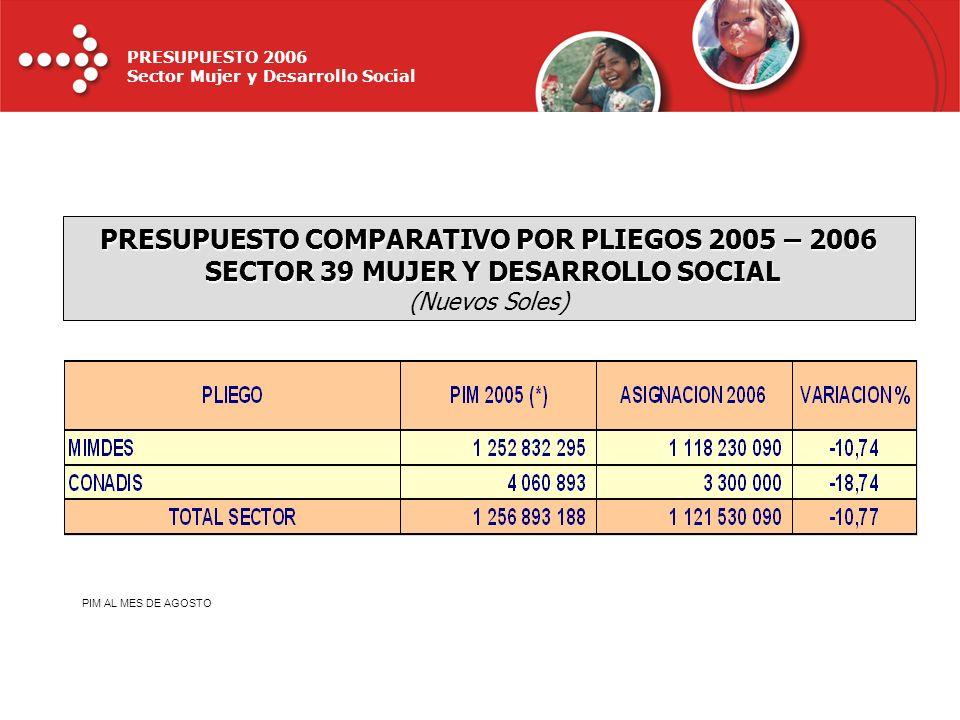 PRESUPUESTO COMPARATIVO POR PLIEGOS 2005 – 2006 SECTOR 39 MUJER Y DESARROLLO SOCIAL