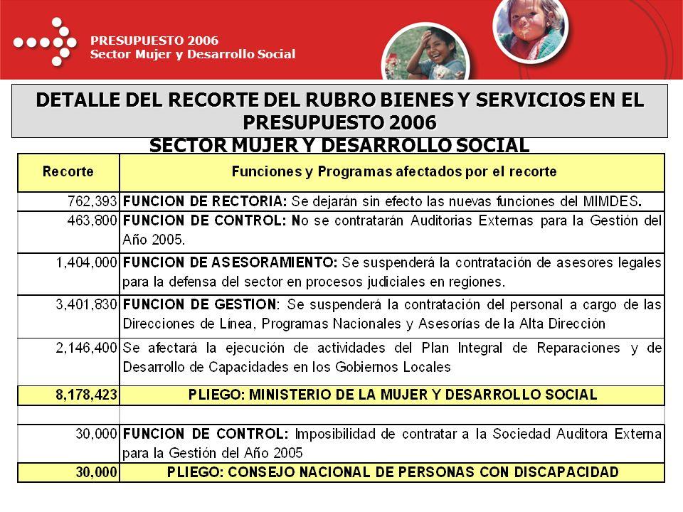 DETALLE DEL RECORTE DEL RUBRO BIENES Y SERVICIOS EN EL PRESUPUESTO 2006 SECTOR MUJER Y DESARROLLO SOCIAL