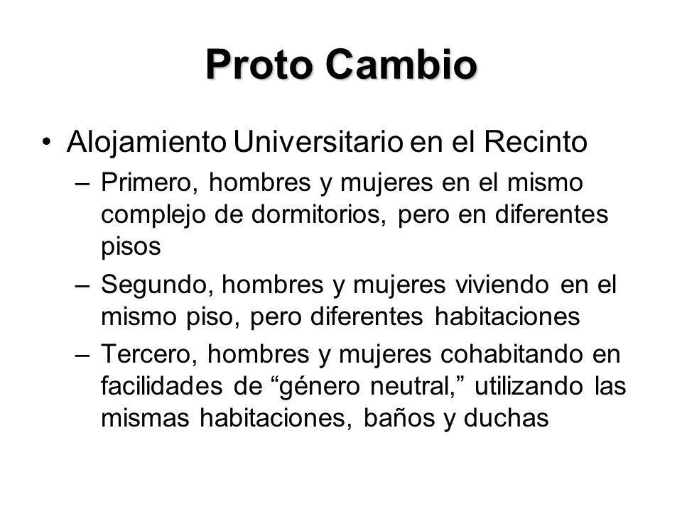 Proto Cambio Alojamiento Universitario en el Recinto