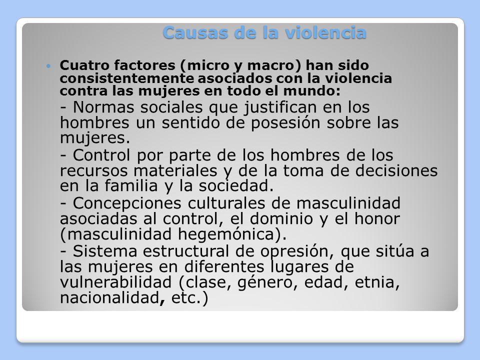 Causas de la violencia Cuatro factores (micro y macro) han sido consistentemente asociados con la violencia contra las mujeres en todo el mundo: