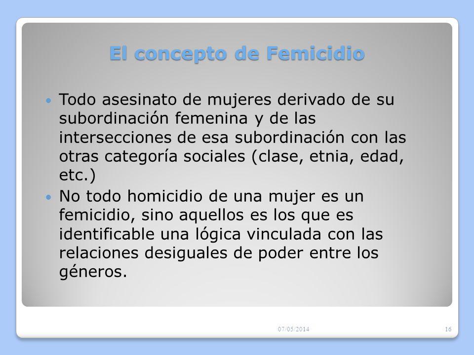 El concepto de Femicidio