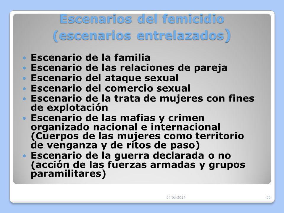Escenarios del femicidio (escenarios entrelazados)