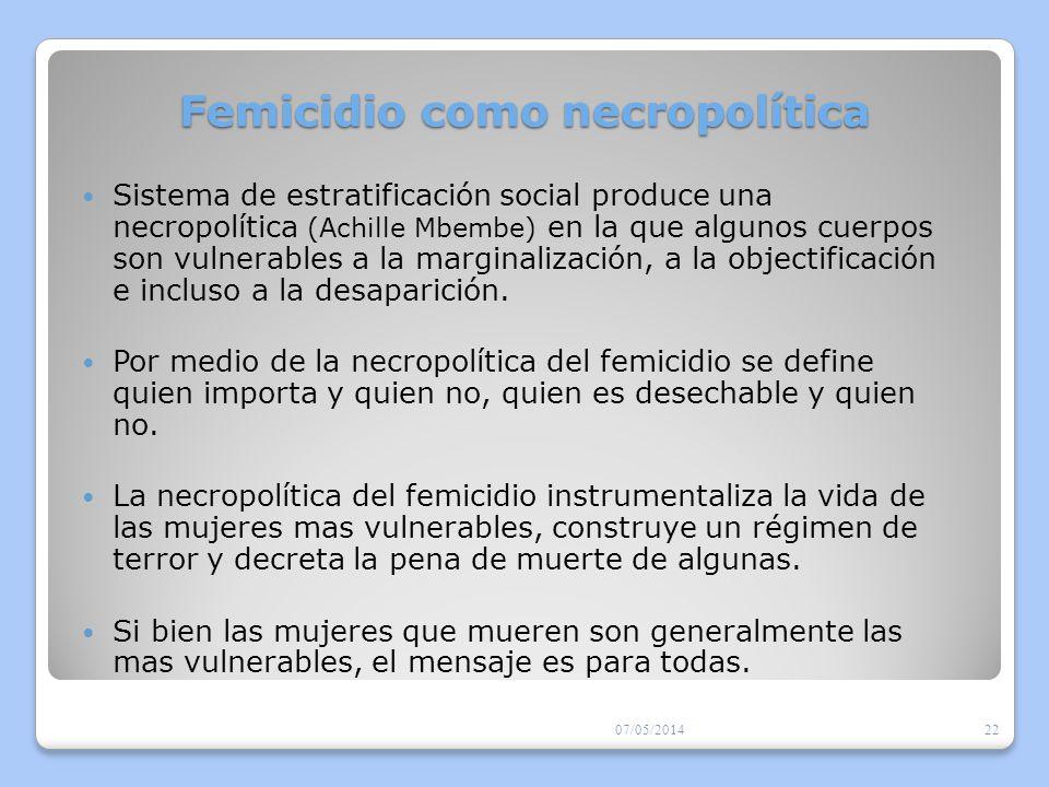 Femicidio como necropolítica