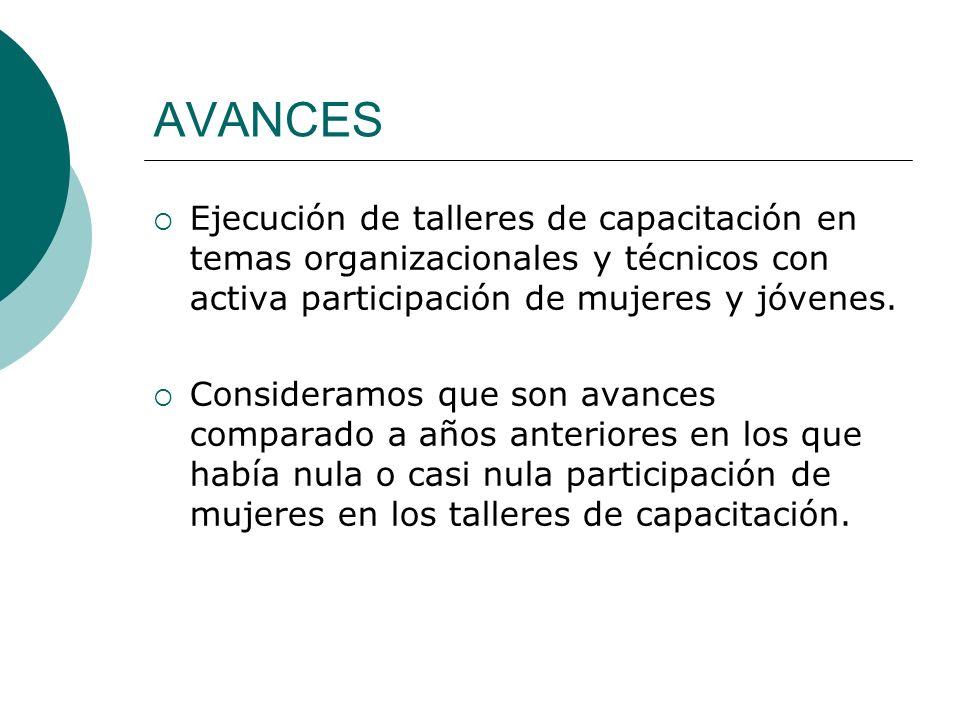 AVANCES Ejecución de talleres de capacitación en temas organizacionales y técnicos con activa participación de mujeres y jóvenes.