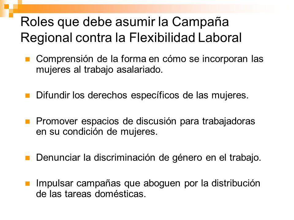 Roles que debe asumir la Campaña Regional contra la Flexibilidad Laboral