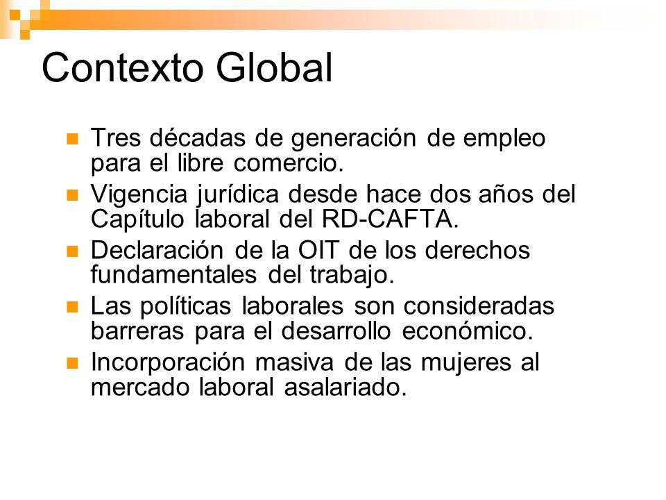 Contexto GlobalTres décadas de generación de empleo para el libre comercio. Vigencia jurídica desde hace dos años del Capítulo laboral del RD-CAFTA.