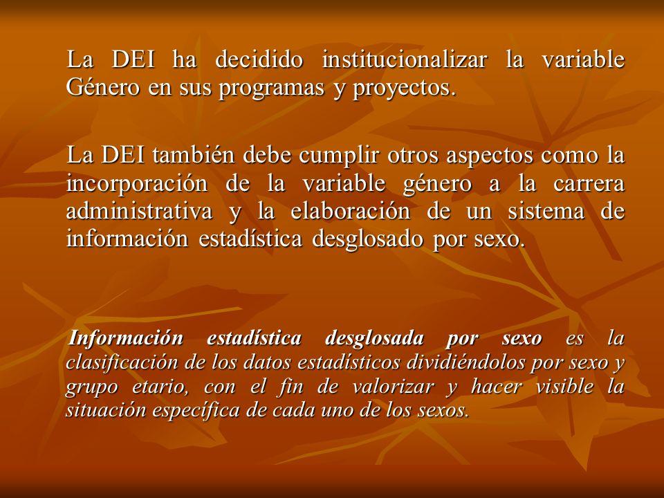 La DEI ha decidido institucionalizar la variable Género en sus programas y proyectos.