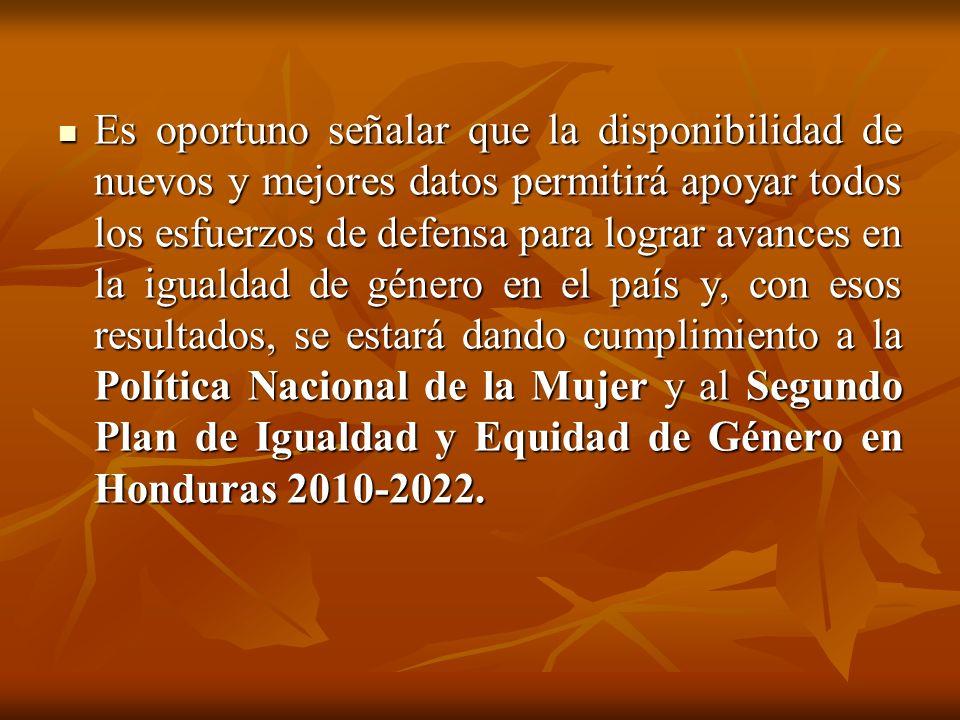 Es oportuno señalar que la disponibilidad de nuevos y mejores datos permitirá apoyar todos los esfuerzos de defensa para lograr avances en la igualdad de género en el país y, con esos resultados, se estará dando cumplimiento a la Política Nacional de la Mujer y al Segundo Plan de Igualdad y Equidad de Género en Honduras 2010-2022.