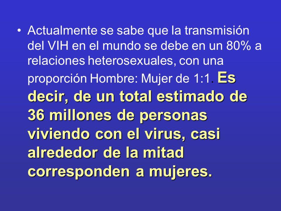 Actualmente se sabe que la transmisión del VIH en el mundo se debe en un 80% a relaciones heterosexuales, con una proporción Hombre: Mujer de 1:1.