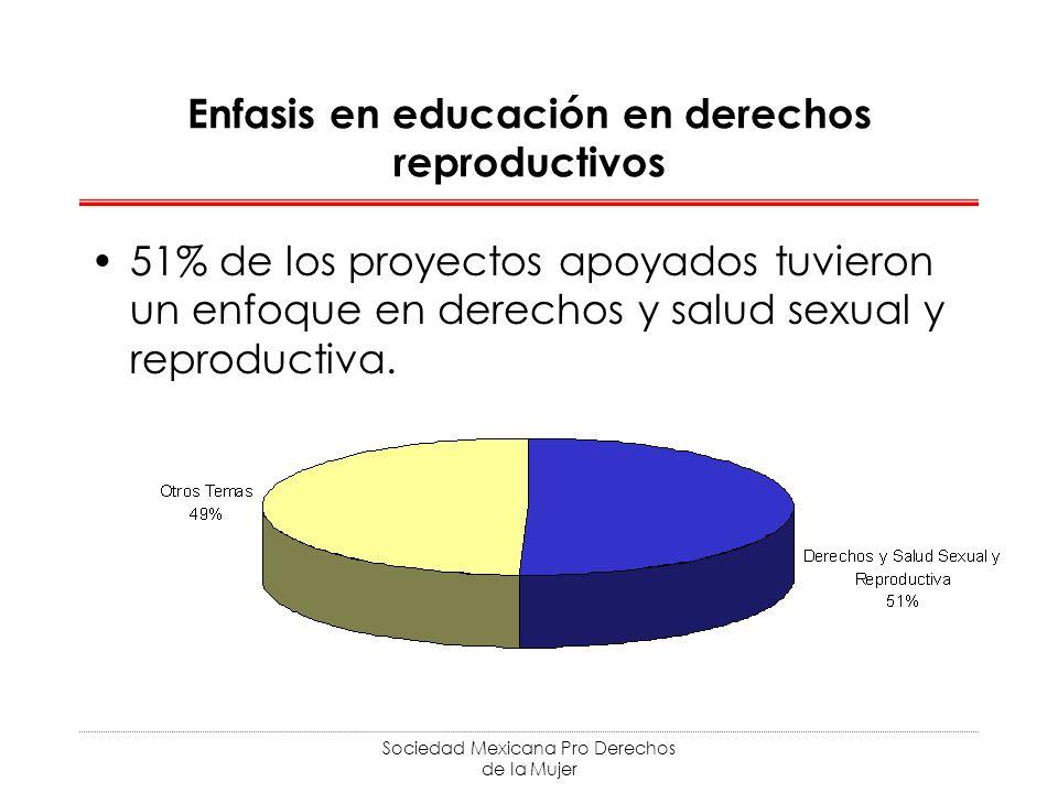 Enfasis en educación en derechos reproductivos
