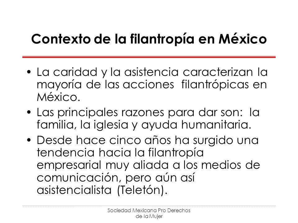 Contexto de la filantropía en México