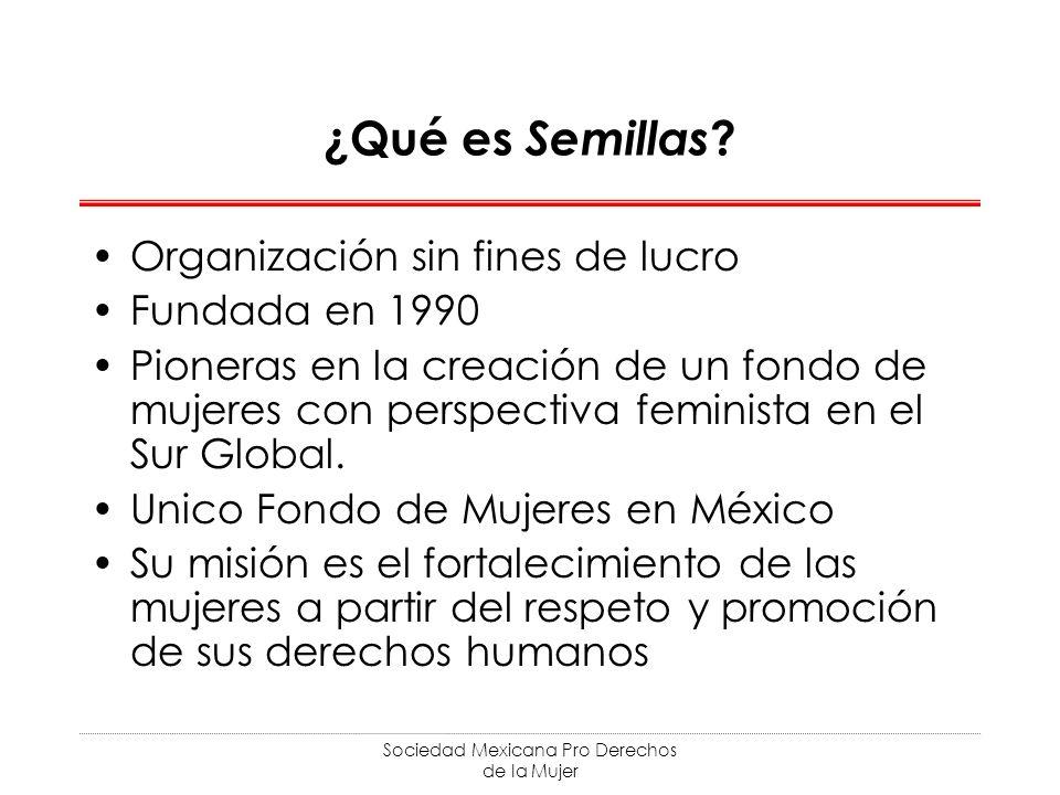 Sociedad Mexicana Pro Derechos de la Mujer