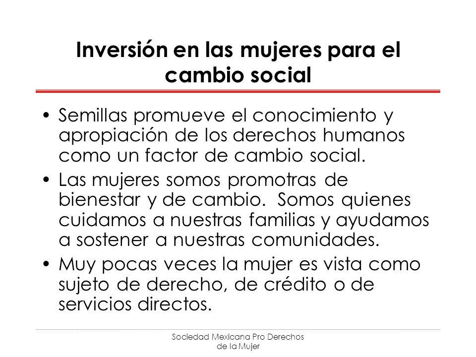 Inversión en las mujeres para el cambio social