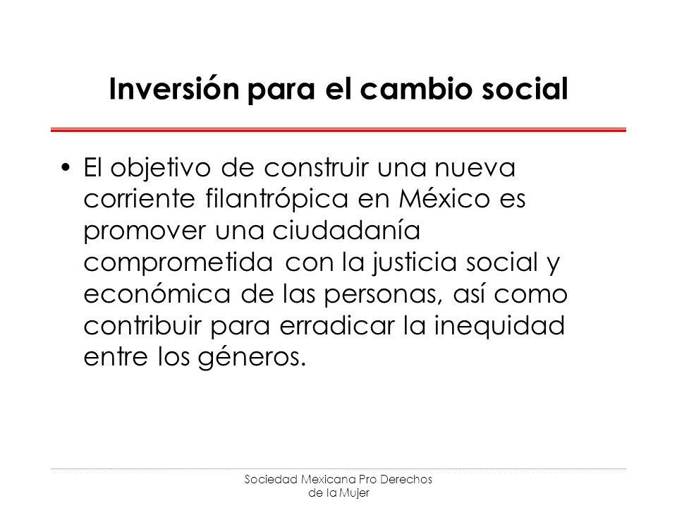 Inversión para el cambio social