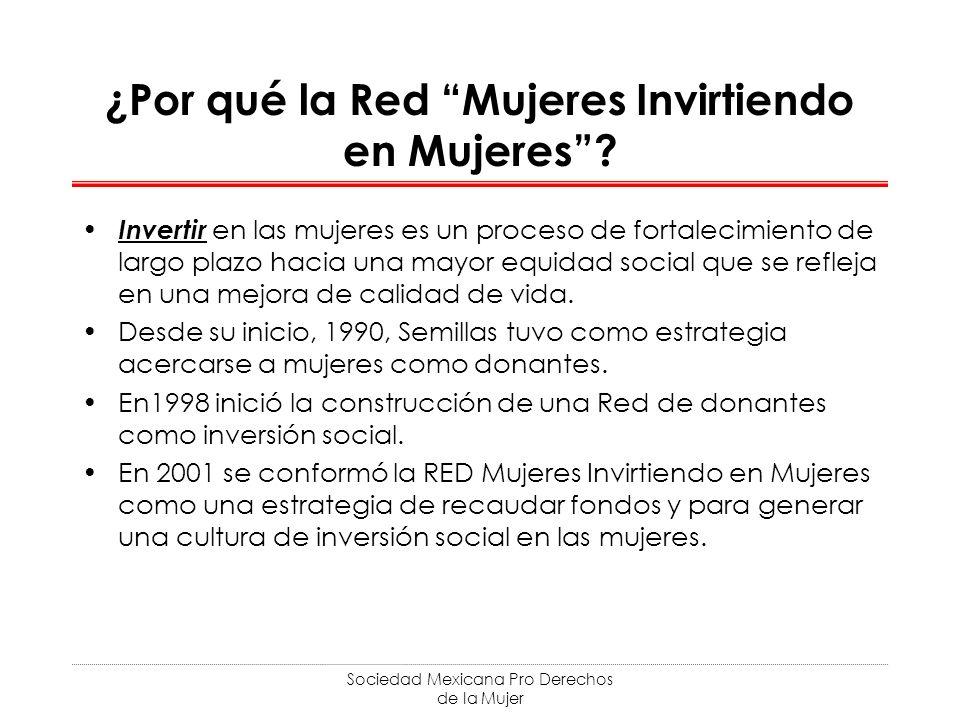 ¿Por qué la Red Mujeres Invirtiendo en Mujeres