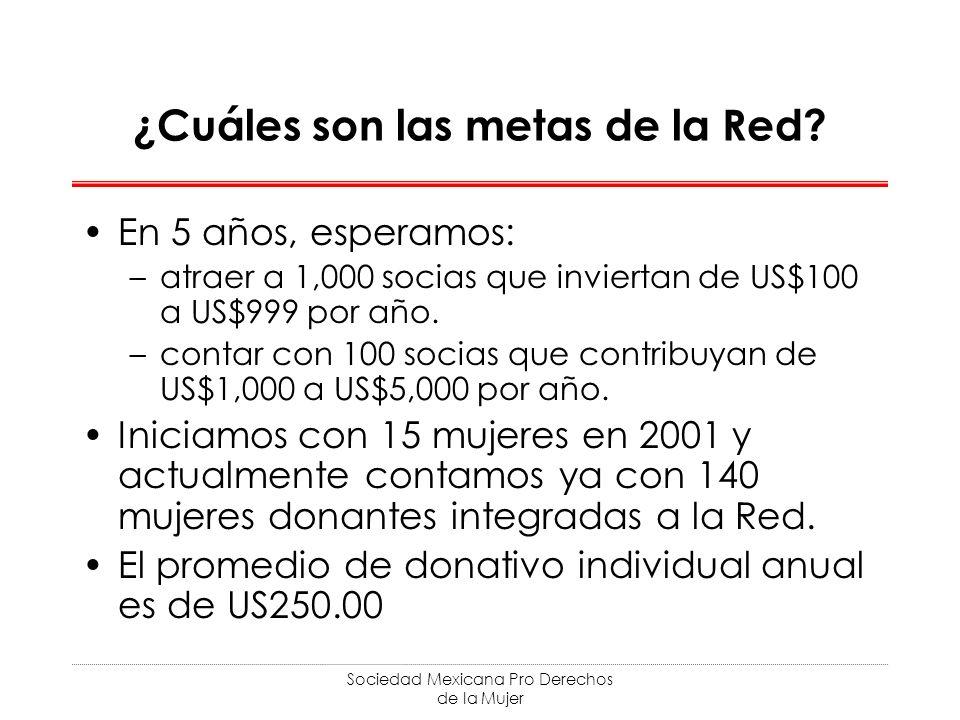 ¿Cuáles son las metas de la Red