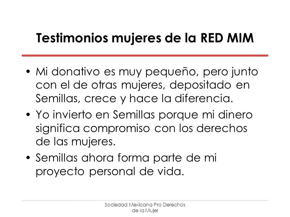 Testimonios mujeres de la RED MIM