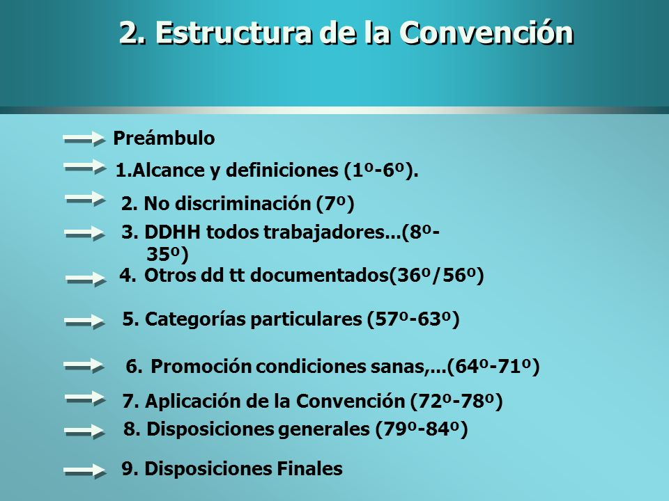 2. Estructura de la Convención