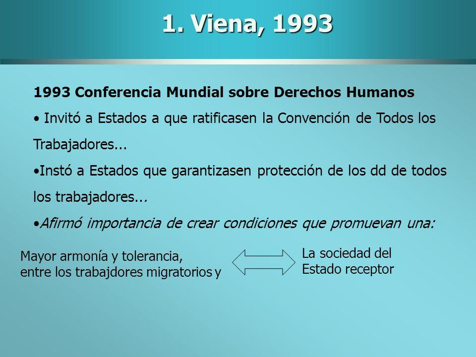 1. Viena, 1993 Conferencia Mundial sobre Derechos Humanos