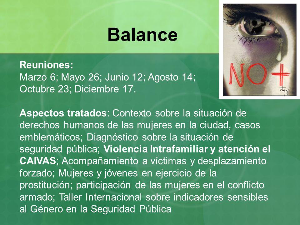 Balance Reuniones: Marzo 6; Mayo 26; Junio 12; Agosto 14;