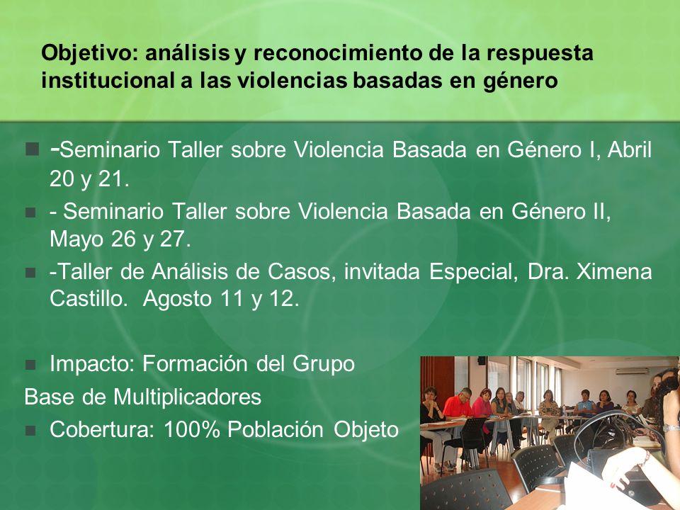 -Seminario Taller sobre Violencia Basada en Género I, Abril 20 y 21.