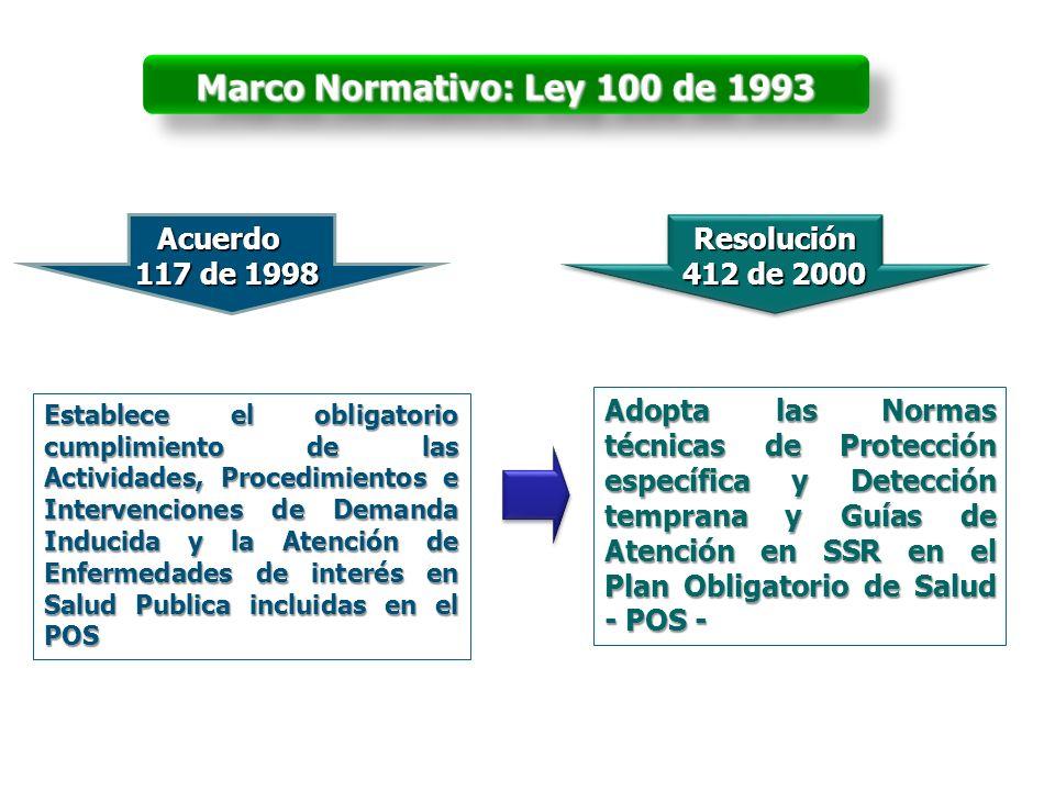 Marco Normativo: Ley 100 de 1993