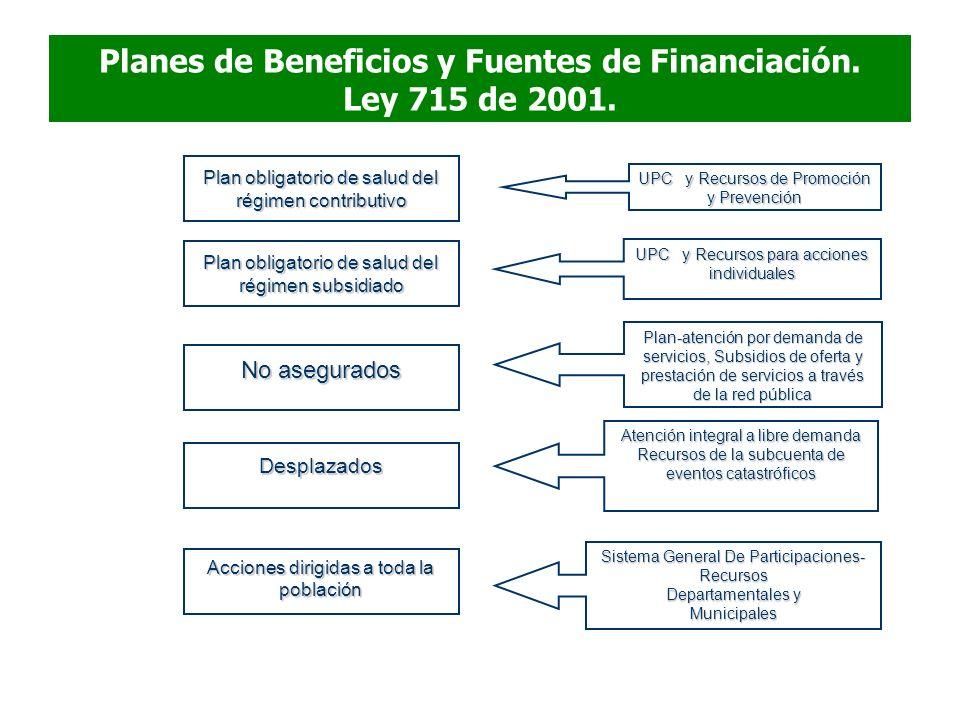 Planes de Beneficios y Fuentes de Financiación. Ley 715 de 2001.