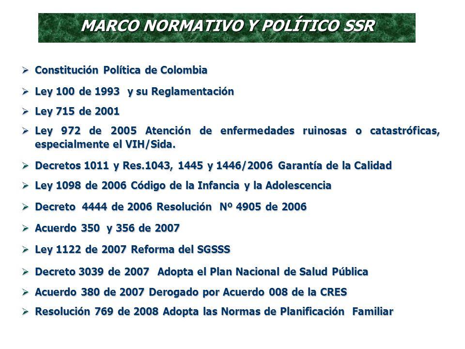 MARCO NORMATIVO Y POLÍTICO SSR