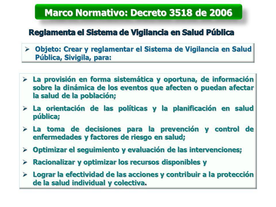 Marco Normativo: Decreto 3518 de 2006