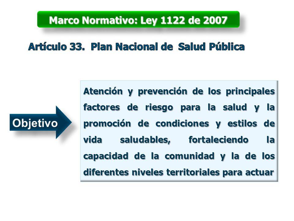 Marco Normativo: Ley 1122 de 2007