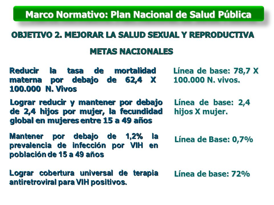 Marco Normativo: Plan Nacional de Salud Pública