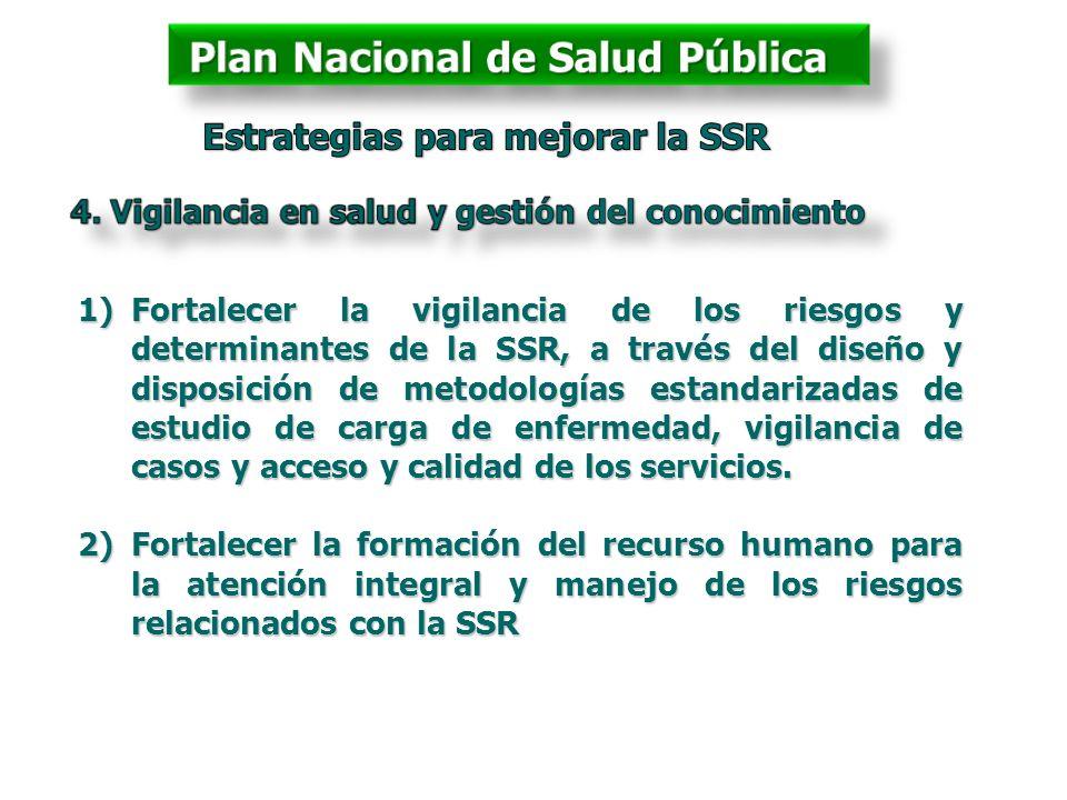 Plan Nacional de Salud Pública