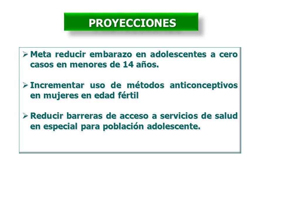 PROYECCIONES Meta reducir embarazo en adolescentes a cero casos en menores de 14 años.