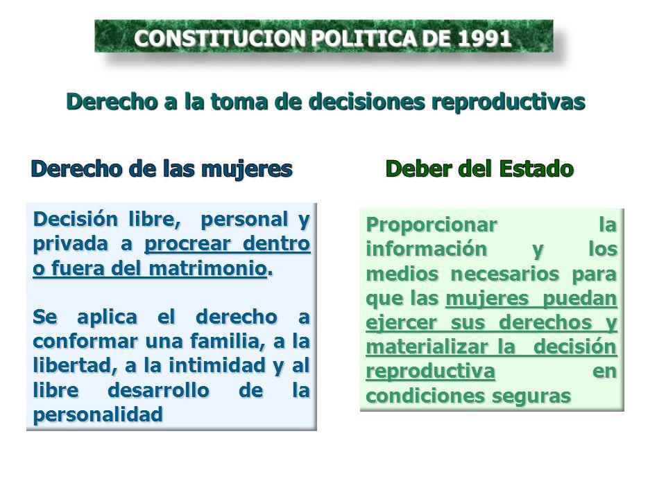 Derecho a la toma de decisiones reproductivas Derecho de las mujeres
