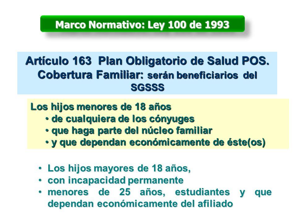 Artículo 163 Plan Obligatorio de Salud POS.