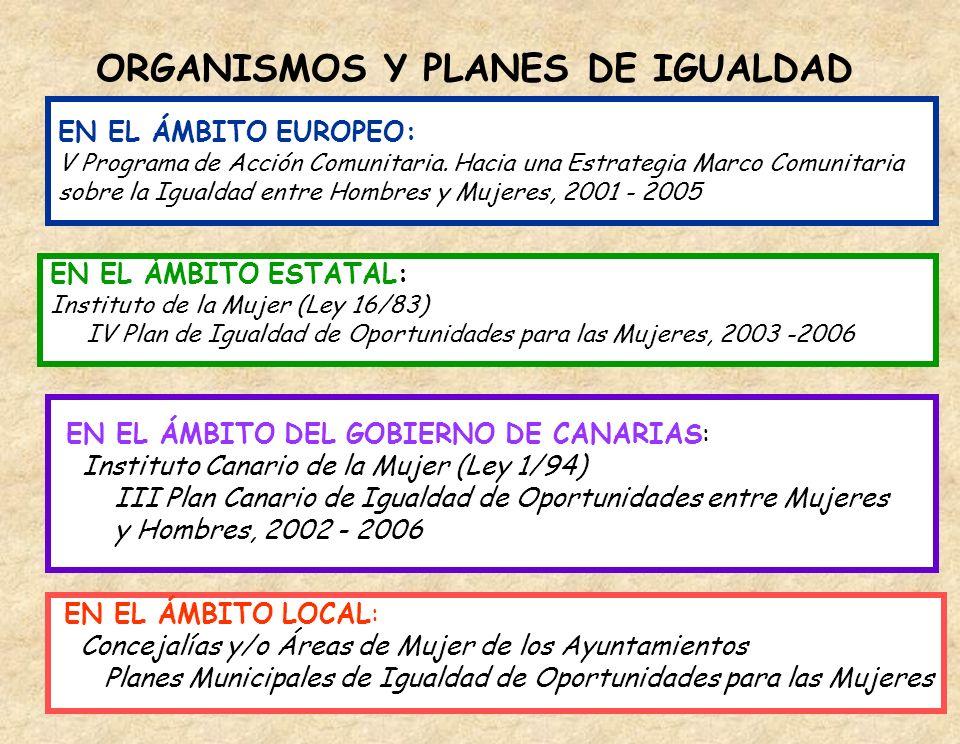 ORGANISMOS Y PLANES DE IGUALDAD