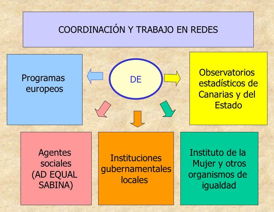 COORDINACIÓN Y TRABAJO EN REDES