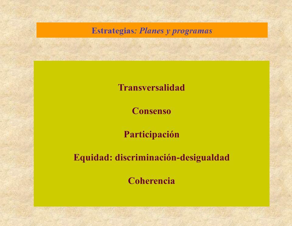 Estrategias: Planes y programas Equidad: discriminación-desigualdad
