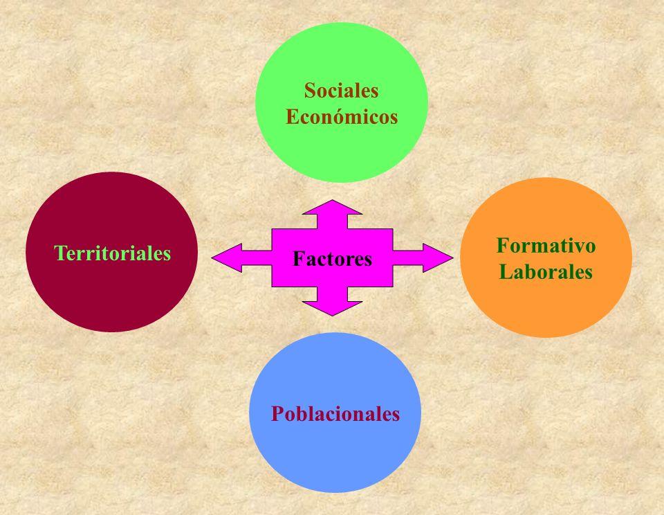 Sociales Económicos Territoriales Formativo Laborales Factores Poblacionales