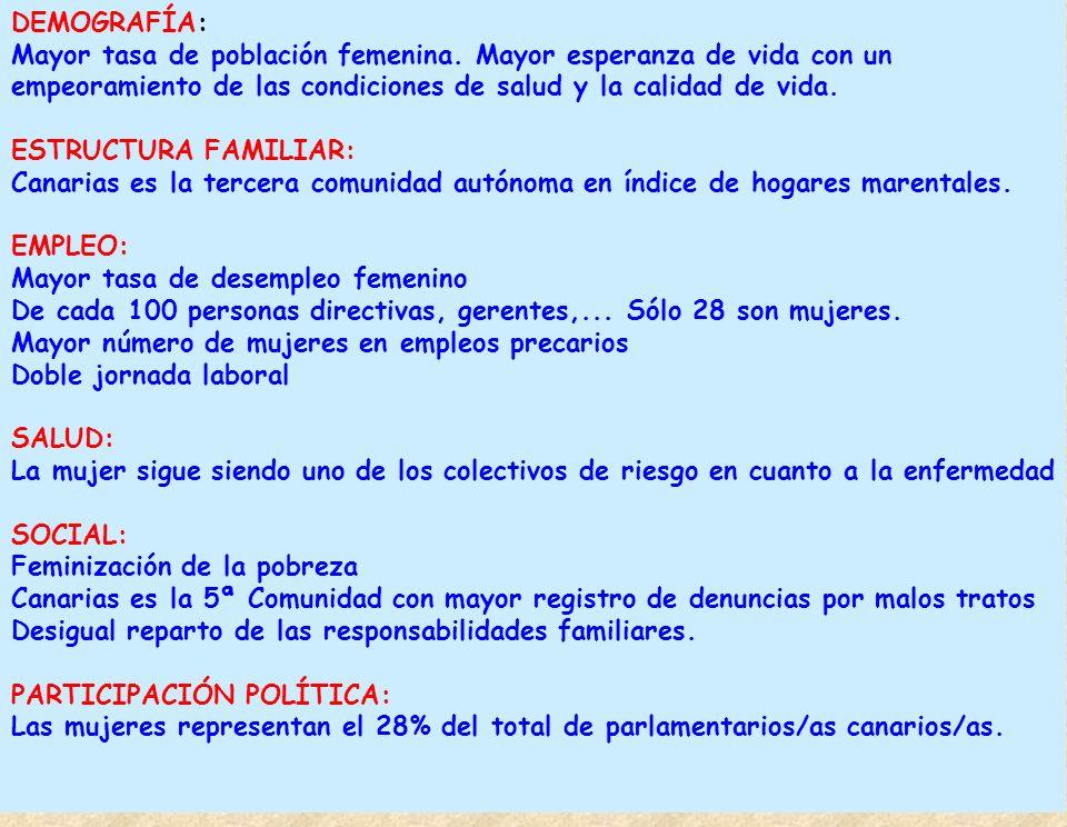DEMOGRAFÍA: Mayor tasa de población femenina. Mayor esperanza de vida con un. empeoramiento de las condiciones de salud y la calidad de vida.