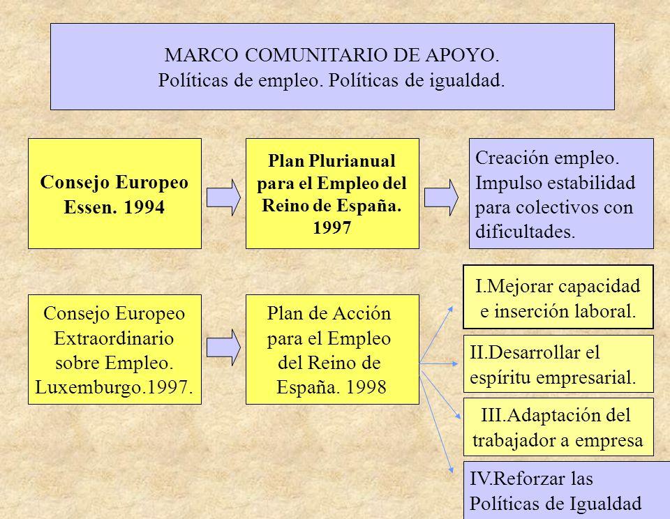 MARCO COMUNITARIO DE APOYO.