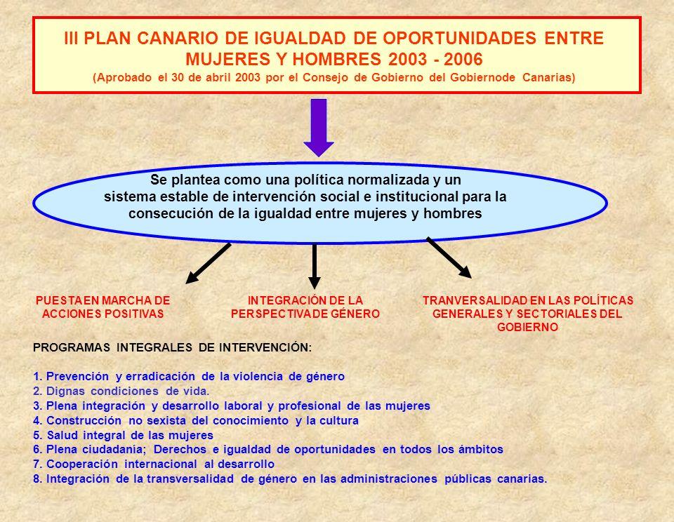 III PLAN CANARIO DE IGUALDAD DE OPORTUNIDADES ENTRE