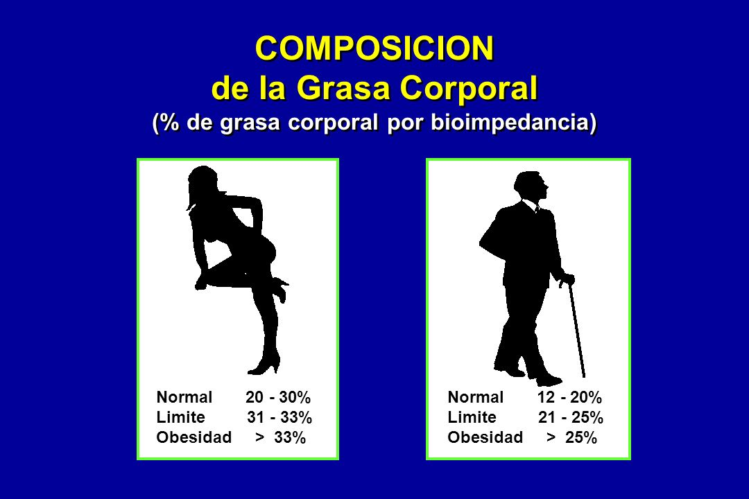 Normal 20 - 30% Limite 31 - 33% Obesidad > 33%