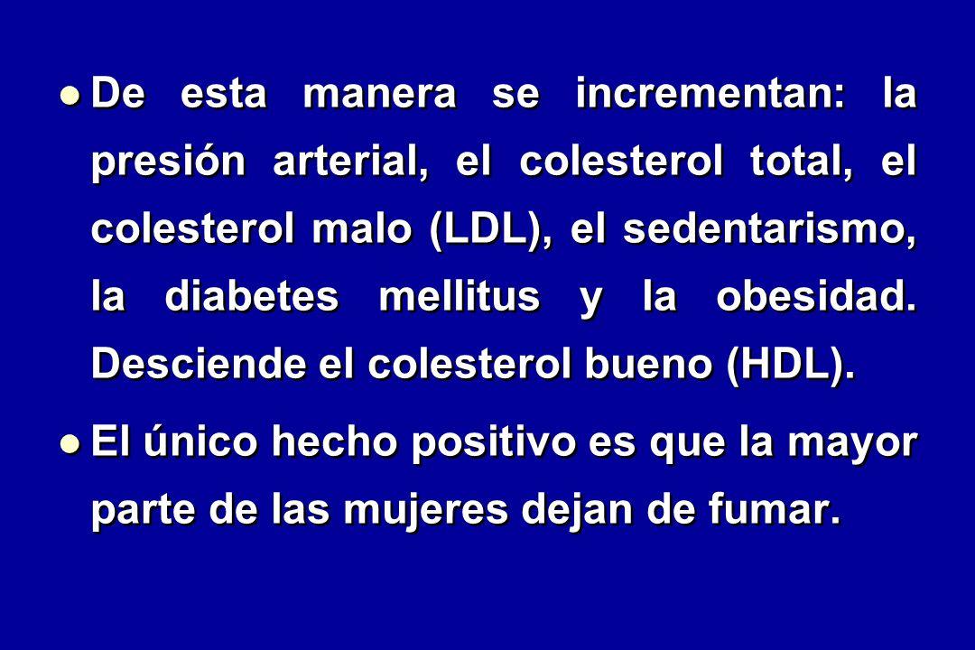 De esta manera se incrementan: la presión arterial, el colesterol total, el colesterol malo (LDL), el sedentarismo, la diabetes mellitus y la obesidad. Desciende el colesterol bueno (HDL).